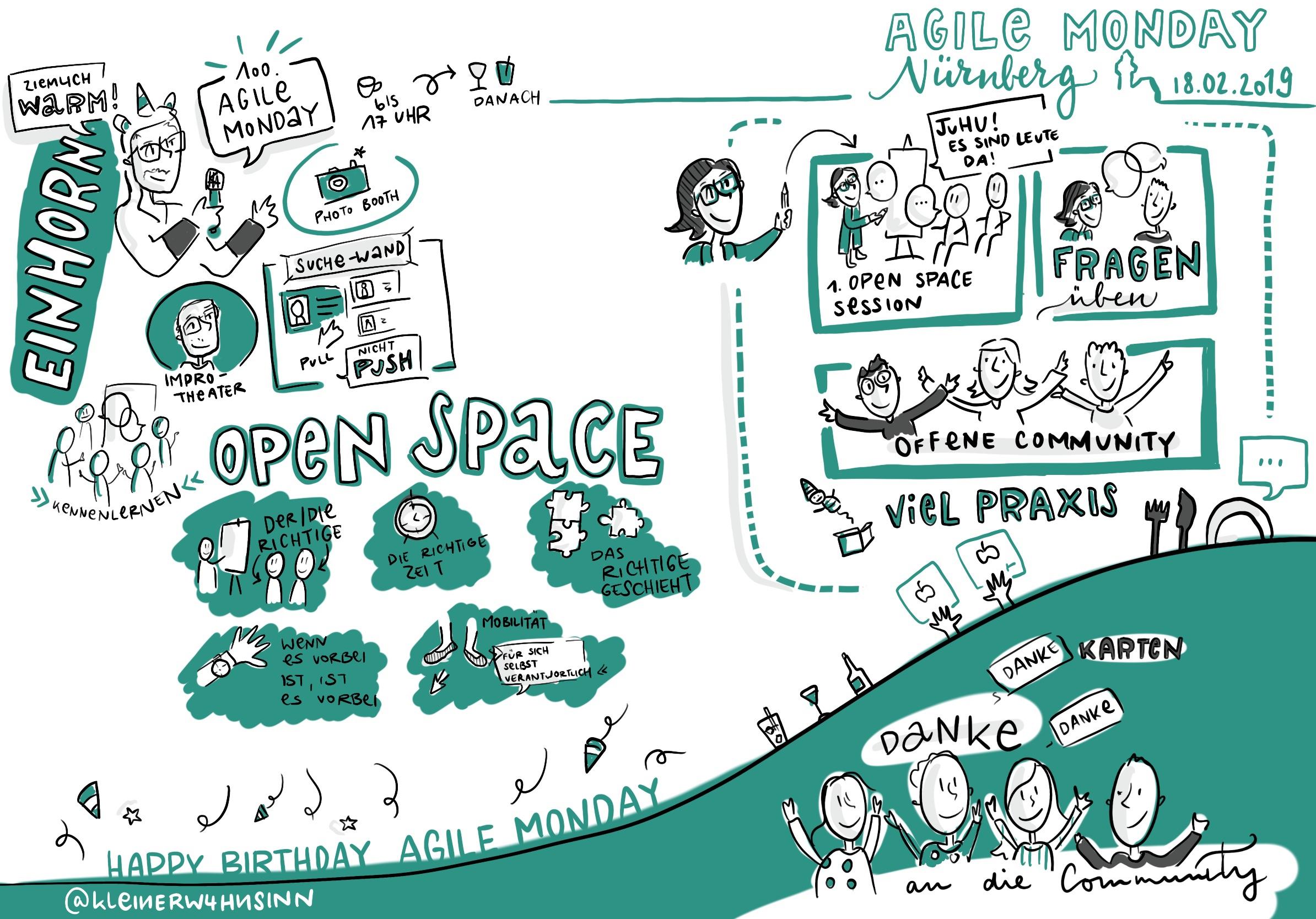 #amnue100 Barcamp Zusammenfassung Sketchnote