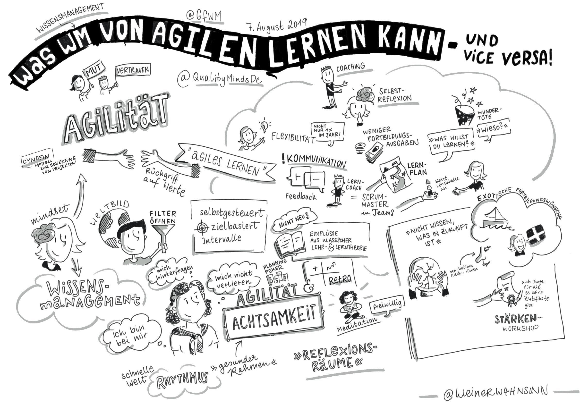 Sketchnote Agilität und Wissensmanagement