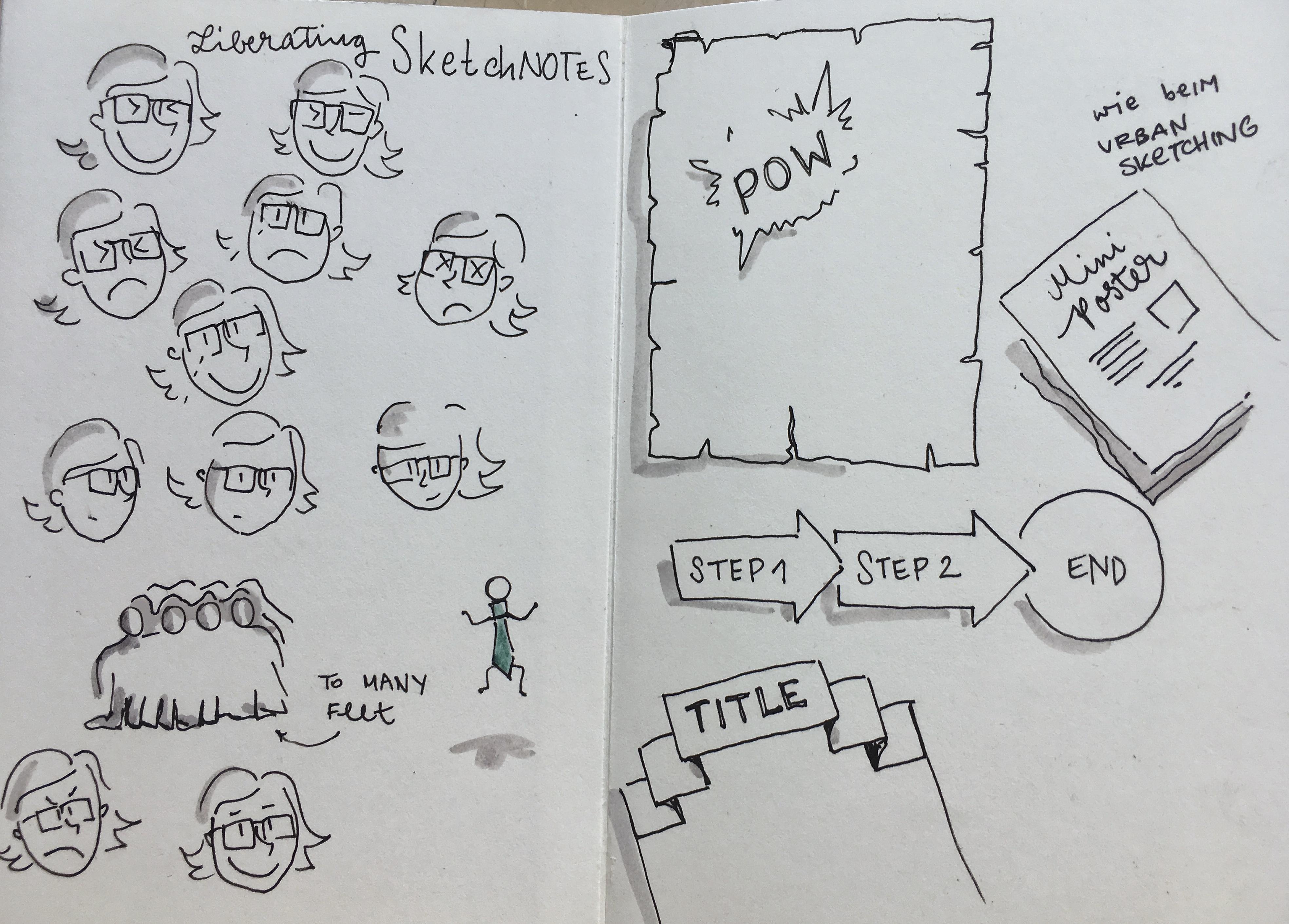 Zeichenübungen bei Liberating Sketching